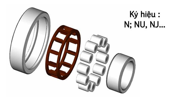 cấu tạo vòng bi đũa đỡ SKF